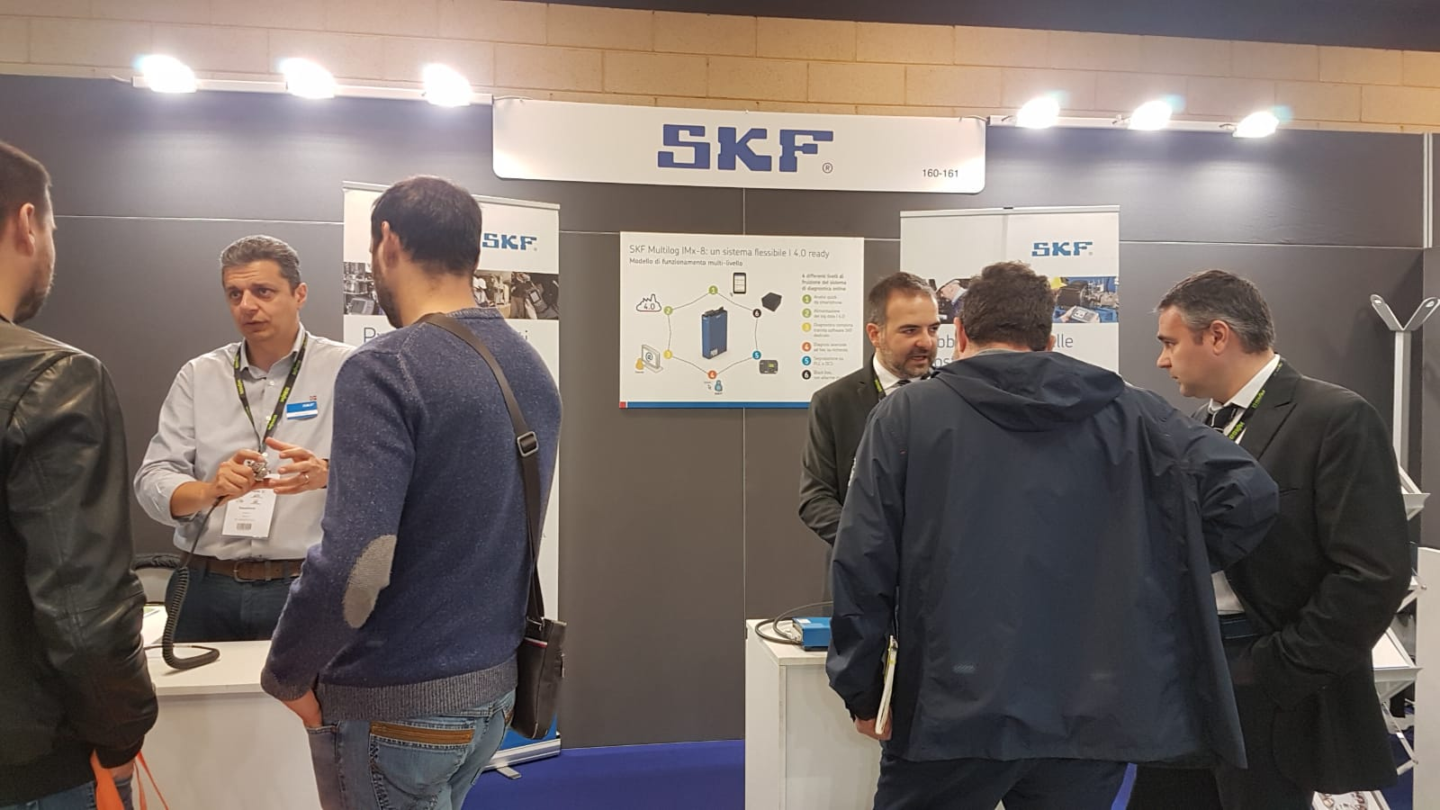 Stand SKF MCM