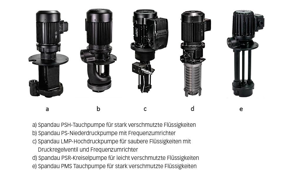 Bild 3: Spandau Pumpen im SKF Werk Chodov