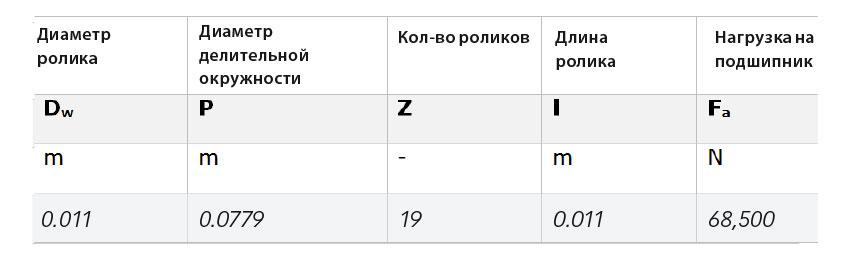 Таблица 1: Основные геометрические параметры подшипника 81212 TN и приложенной нагрузки.