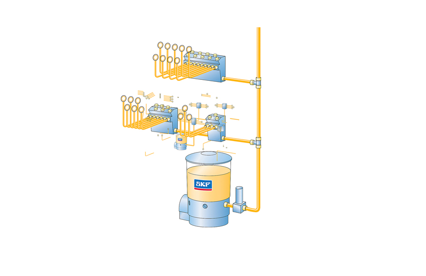 Fig. 4b: SKF MonoFlex lubrication system.