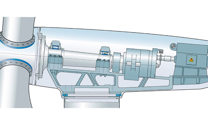 Fig. 1: Bearing arrangement with a non-locating CARB bearing