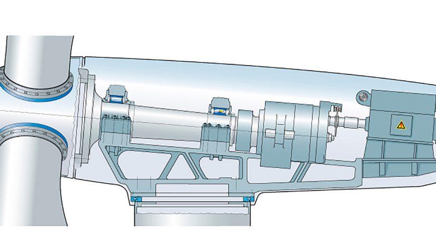 Fig. 1: Disposición con un rodamiento libre CARB y un rodamiento de rodillos a rótula fijo.