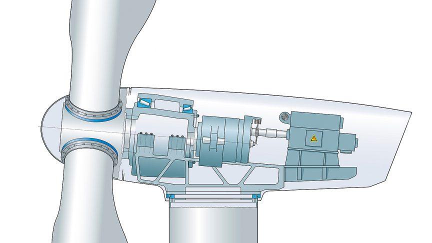 Fig. 6: Disposición con dos rodamientos de una hilera de rodillos cónicos de diseño individual, que forman una unidad relativamente compacta en un formato XXL.