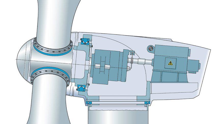 Fig. 7: Disposición con un rodamiento SKF Nautilus semiintegrado que redunda en un tren de accionamiento compacto.