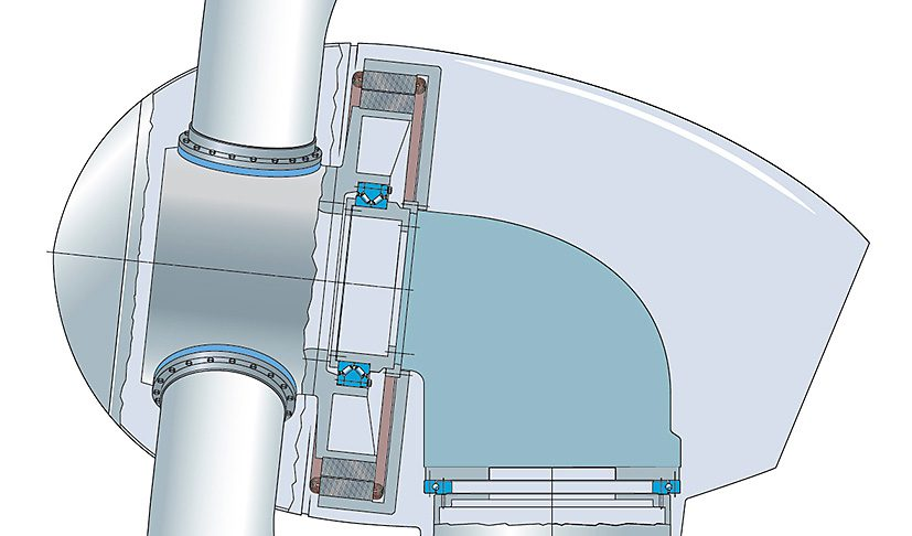 Fig. 8: Arrangement with an SKF Nautilus bearing between blade hub and generator.