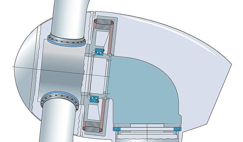 Fig. 8: Disposición con un rodamiento SKF Nautilus entre el cubo de las palas y el generador.