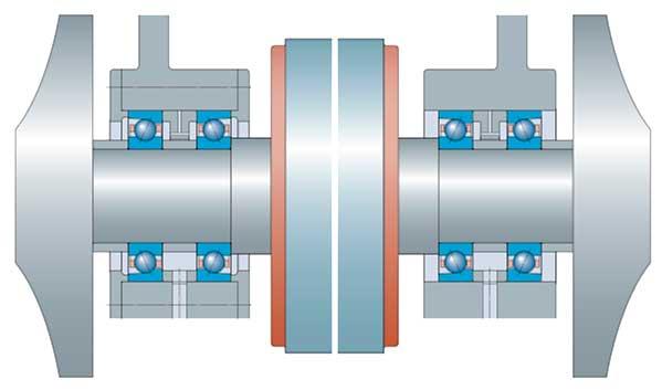 图2:带有双旋转叶轮的离心压缩机冷水机组的轴承配置