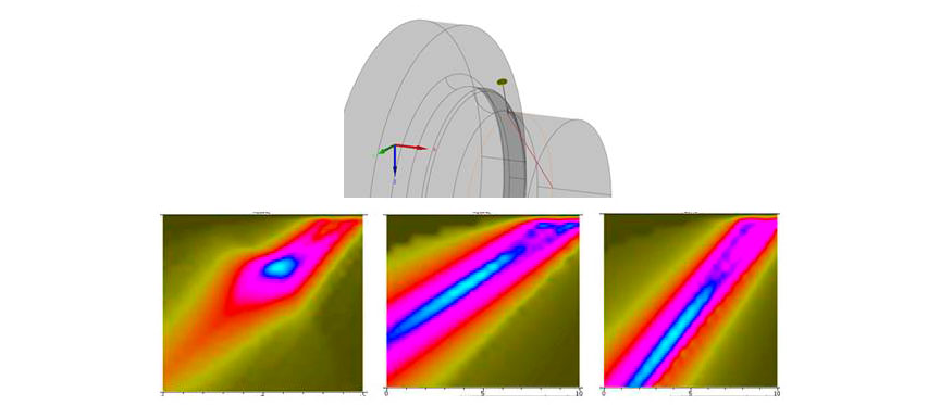 Fig. 8: Sound pressure distribution inside a bearing ring that is ultrasonically examined.