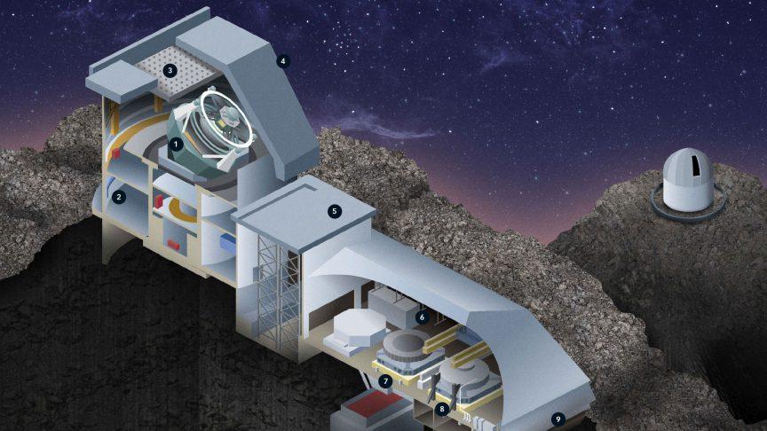 Elementos del LSST
