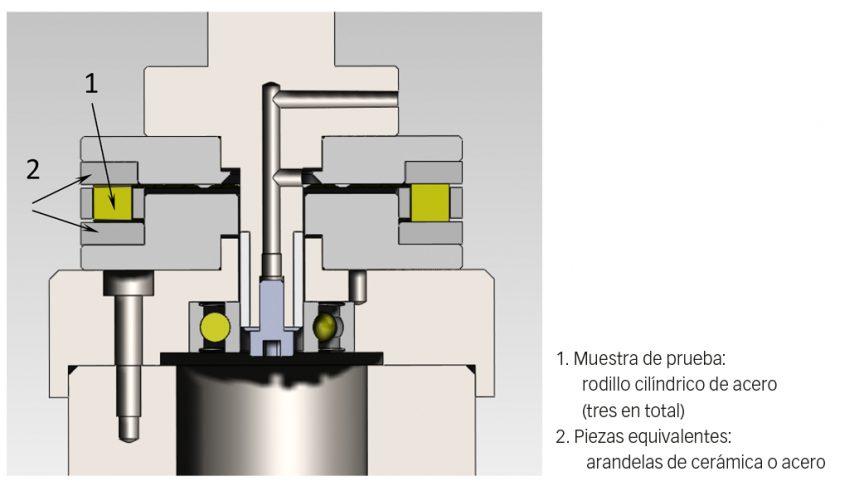 Fig. 1: Vista esquemática de banco de pruebas de rodamientos.