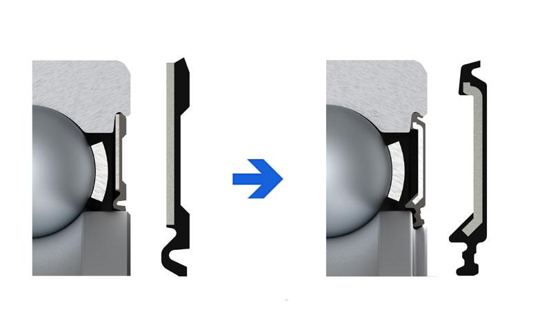 Nei tipi di cuscinetti citati le guarnizioni di tenuta RSH sostituiscono quelle RS1.