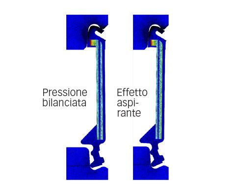 Effetto delle differenze di temperatura senza i fori di sfiato.