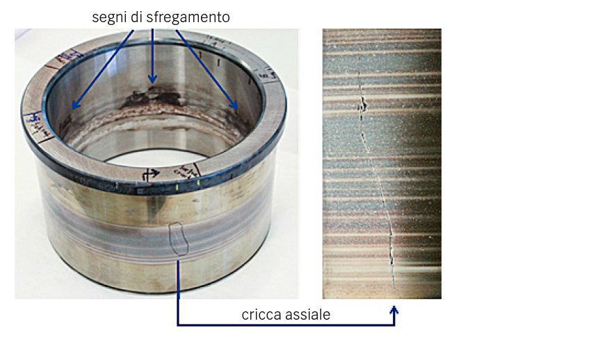 Fig. 8: Cuscinetto con cedimenti prematuri con cricca assiale sulla pista dell'anello interno.