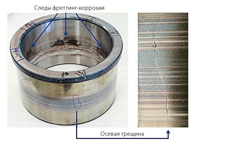 Рис. 8: Преждевременно вышедший из строя подшипник с осевой трещиной на дорожке качения внутреннего кольца.