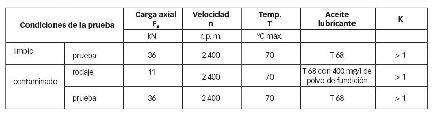 Tabla 1: Referencia: condiciones de la prueba con tipo de rodamiento 32011 X.