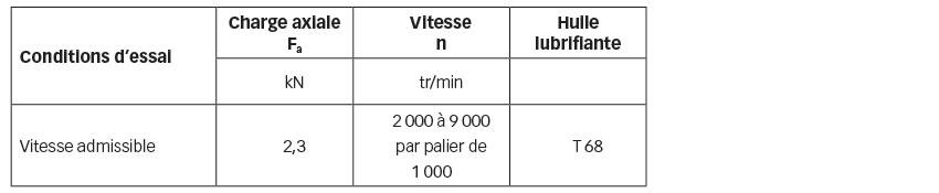 Tableau 2. Essais de vitesse admissible et température.