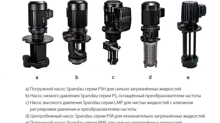 Рис. 3: Насосы Spandau Pumpen на заводе в г. Ходове.