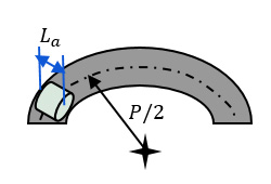 Fig. 7. Représentation schématique de paramètres géométriques pour le calcul du glissement dans une butée à rouleaux cylindriques. Le rayon P/2 représente le point du diamètre primitif où le glissement est nul.