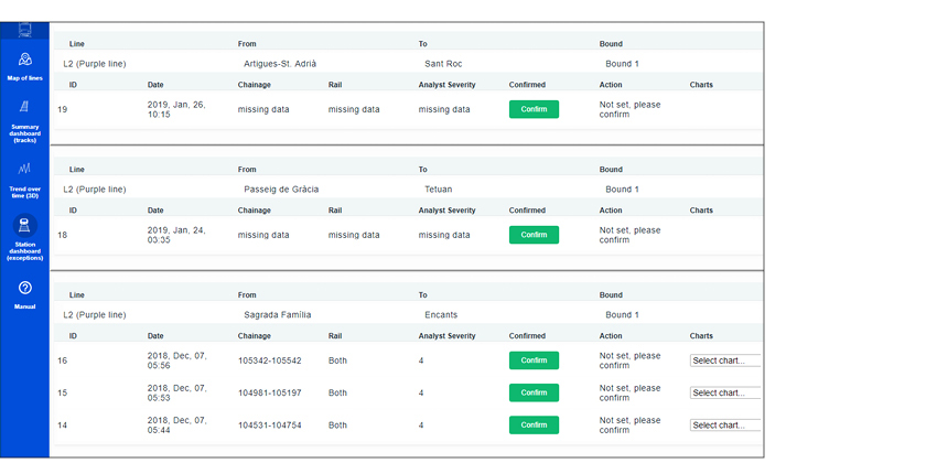 Aplikace s intuitivním uživatelským rozhraním, která reportuje výjimky zákazníkovi a navrhuje související návazná opatření.