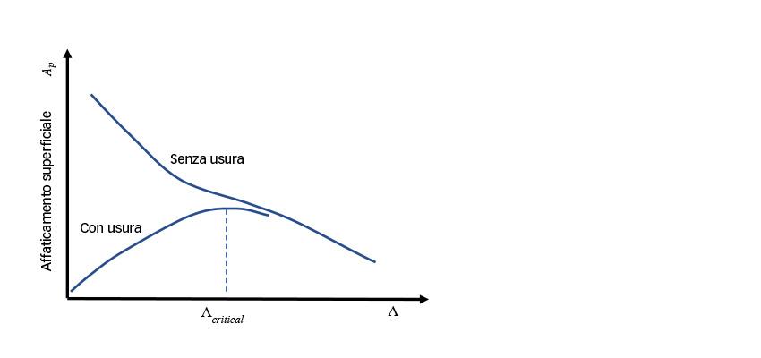 Una rappresentazione schematica delle tendenze previste